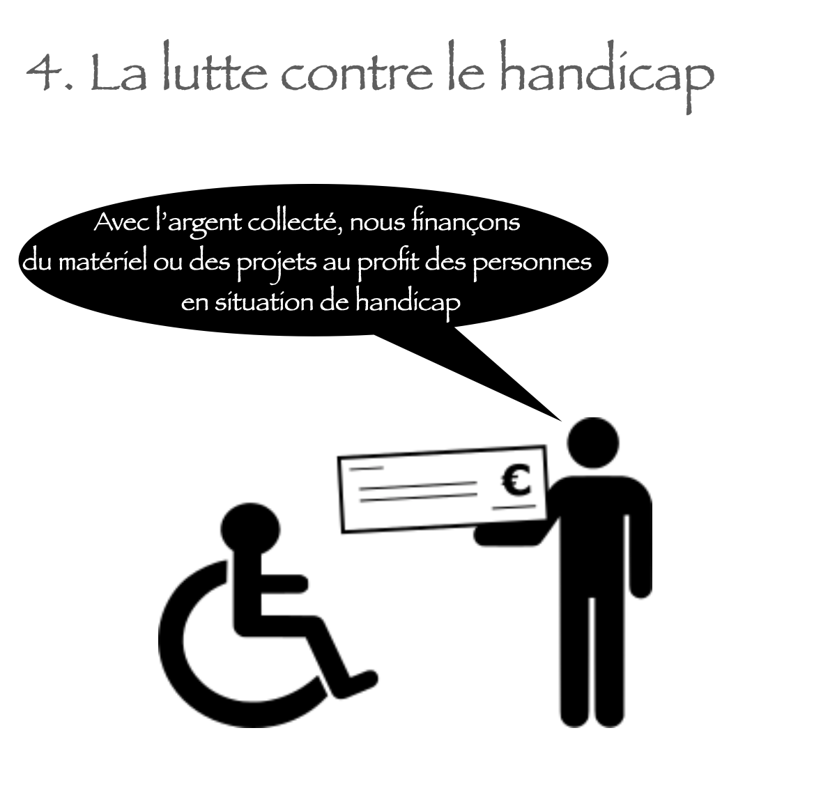 La lutte contre le handicap